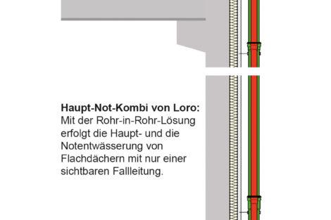 Kombinierte Loro-Flachdachentwässerung – Sicher und wirtschaftlich