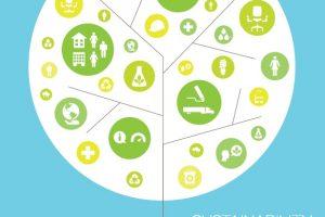 Mit dem zehnten Nachhaltigkeitsbericht bekräftigt Haworth sein Bekenntnis zur Nachhaltigkeit.
