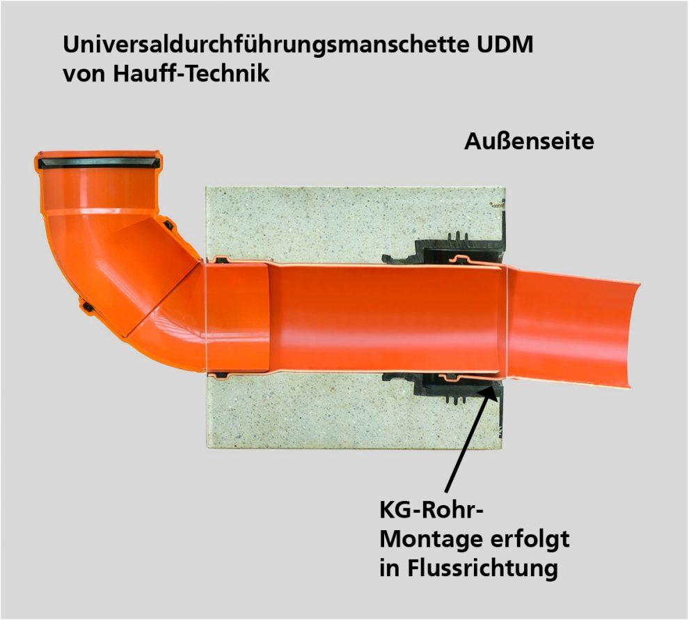 Bevorzugt Hauff-Technik GmbH & Co. KG Abwasser. Sicher. Dicht. - arcguide.de MB44