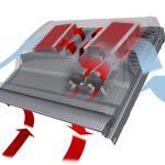 Dank eines Doppel-Kanalsystems mit Wärmeregeneratoren geht mit Velux Smart Ventilation die Wärme mit der abziehenden Raumluft nicht verloren, sondern lässt sich bis zu 76 Prozent zurückgewinnen.