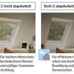 Die Abdunkelungsstufen der Velux Dachfenster mit elektrochromer Verglasung können Licht- und Wetterverhältnissen flexibel angepasst werden.