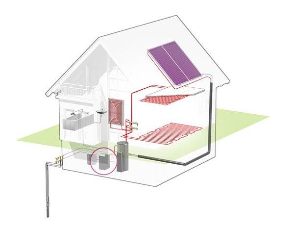 -kühlsystemen und den REHAU Systemen zur Nutzung der Geothermie und Solarthermie dar.