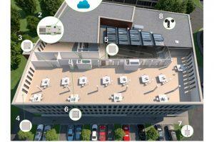 Die Systemplattform Building Skin Control vernetzt die Schüco Elemente der Gebäudehülle miteinander und ermöglicht durch offene Schnittstellen eine Anbindung an standardisierte Gebäudeleitsysteme. Eine Vernetzung mit dem cloud-basierten Service Alexa ermö