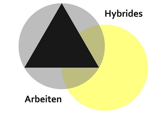 Grafik Desksharing   Bild: Pfersich