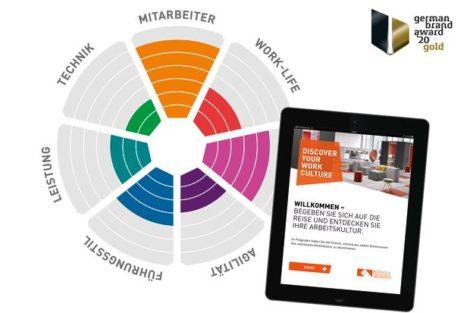 Beratungstool K+N WORK.CULTURE.MAP gewinnt Gold-Auszeichnung beim German Brand Award 2020