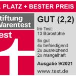 Testsiegel Stiftung Warentest