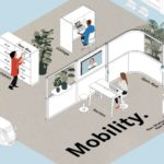 Mobility Fleischer Büromöbel