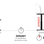 Tempation Speed Höhenverstellbarer Tisch von Sedus